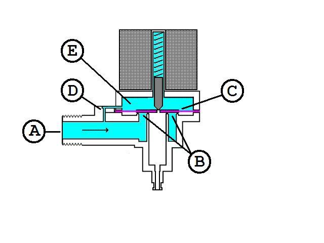 Schema Elettrico Elettrovalvola : Funzionamento elettrovalvola acqua termosifoni in ghisa