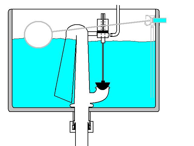 Flussometro wc come funziona – Termosifoni in ghisa scheda tecnica