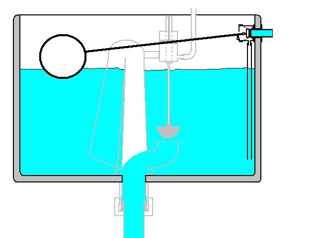 Come riparare lo scarico del bagno | Fai da Te Mania